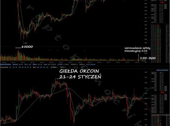 kryptopomocnik.pl Chińskie giełdy Bitcoin zmiana prowadzenia