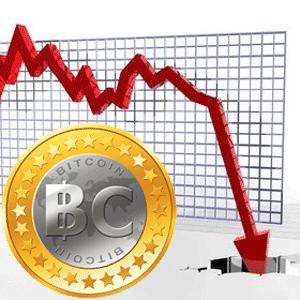 kryptopomocnik.pl Dlaczego kurs Bitcoin nagle zanurkował