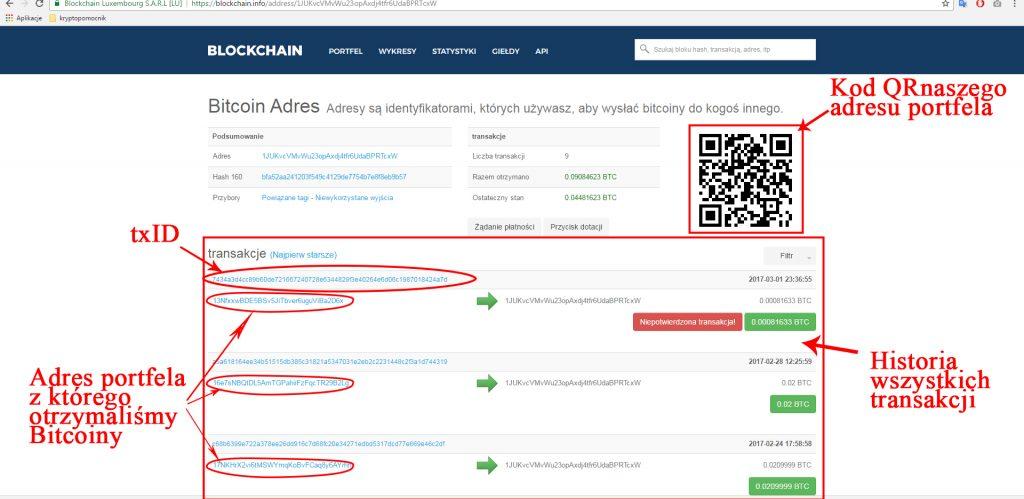 kryptopomocnik.pl Transakcja bitcoin blockchain explorer